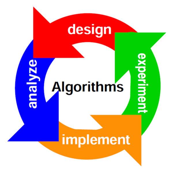 inventory optimization, valogix