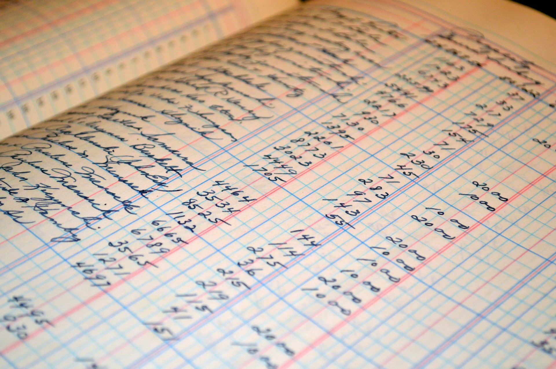 Ledgers and Spreadsheets can't handle complex inventory planning solutions quickly or accurately